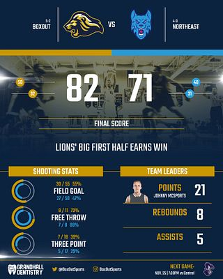 Stats Infographic