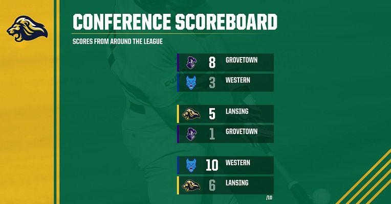 Conference Scoreboard