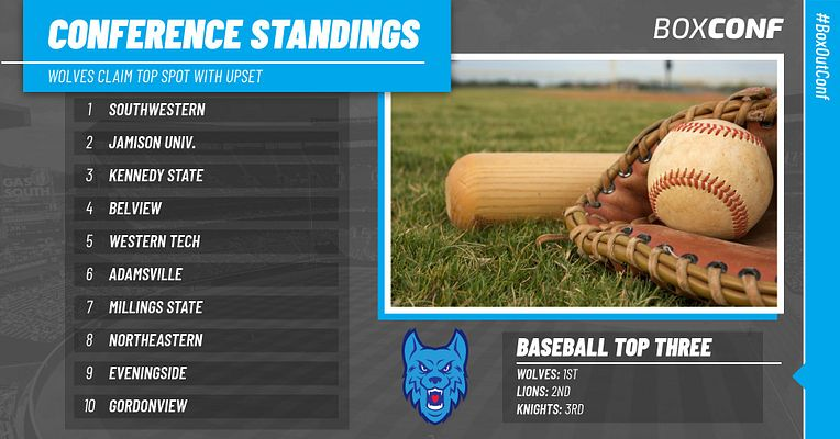 Conference Standings