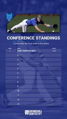 Standings - Story